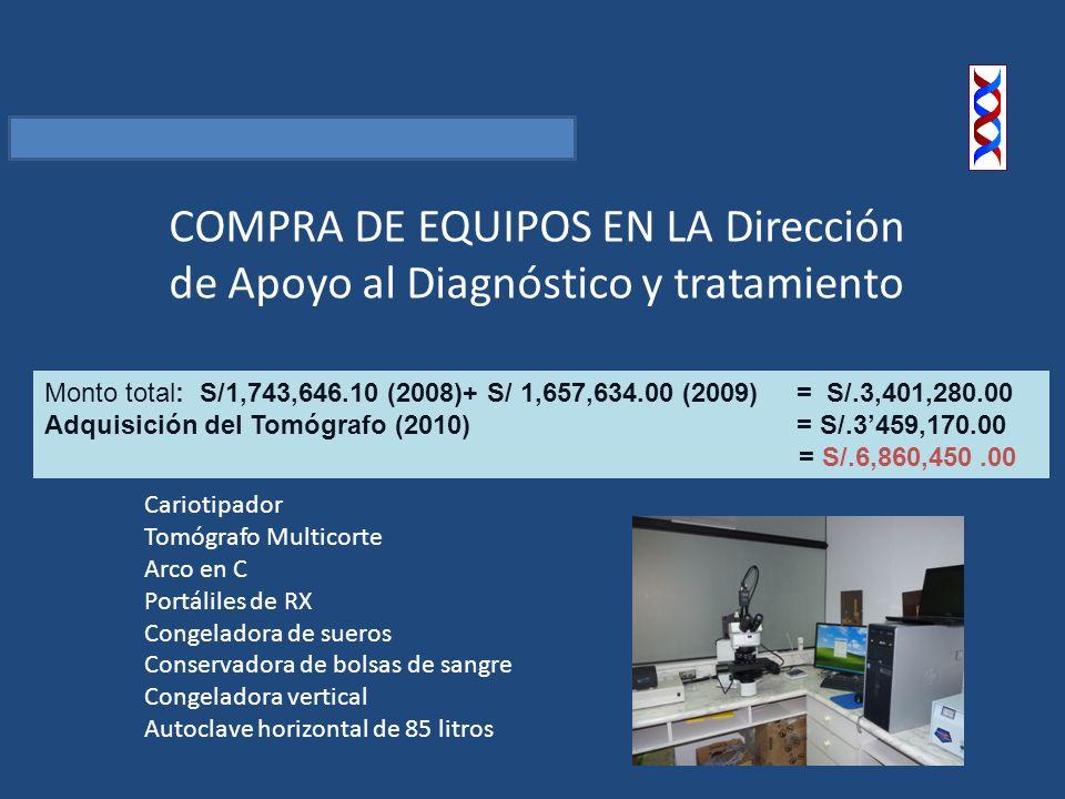 COMPRA DE EQUIPOS EN LA Dirección de Apoyo al Diagnóstico y tratamiento