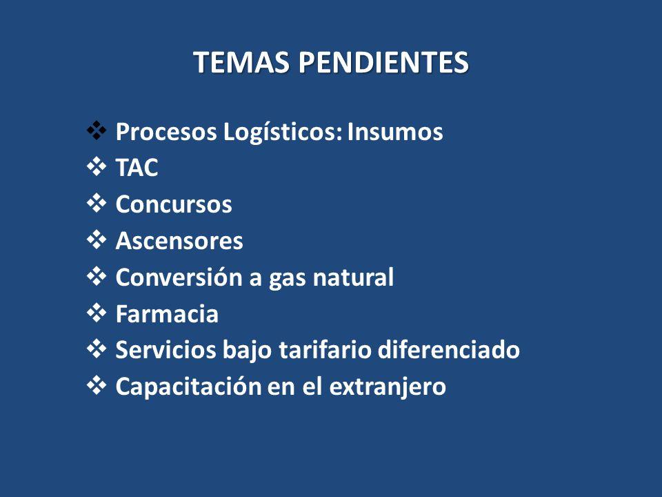 TEMAS PENDIENTES Procesos Logísticos: Insumos TAC Concursos Ascensores