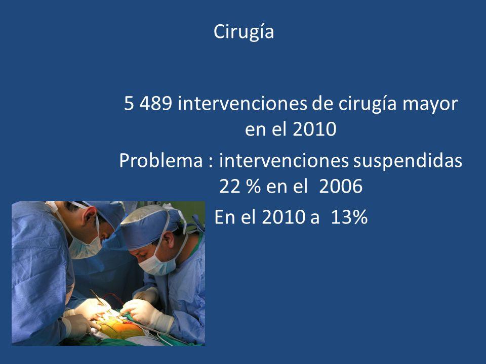 5 489 intervenciones de cirugía mayor en el 2010