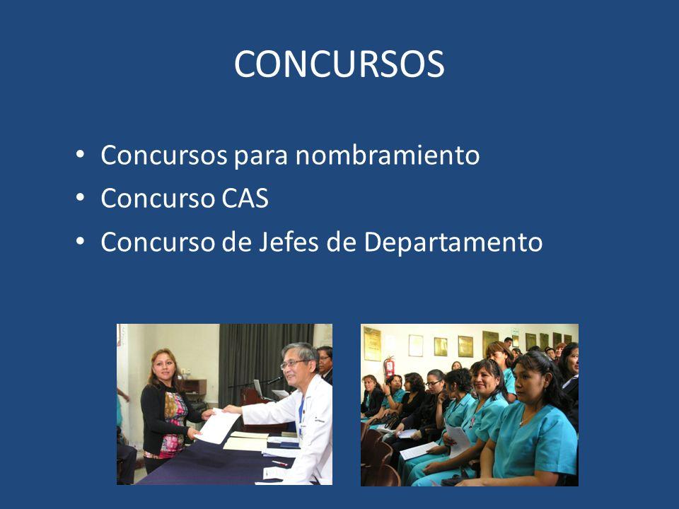 CONCURSOS Concursos para nombramiento Concurso CAS