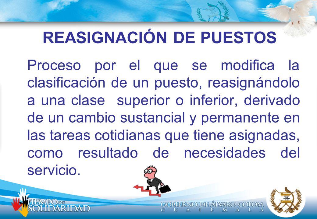 REASIGNACIÓN DE PUESTOS