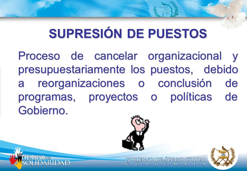 SUPRESIÓN DE PUESTOS