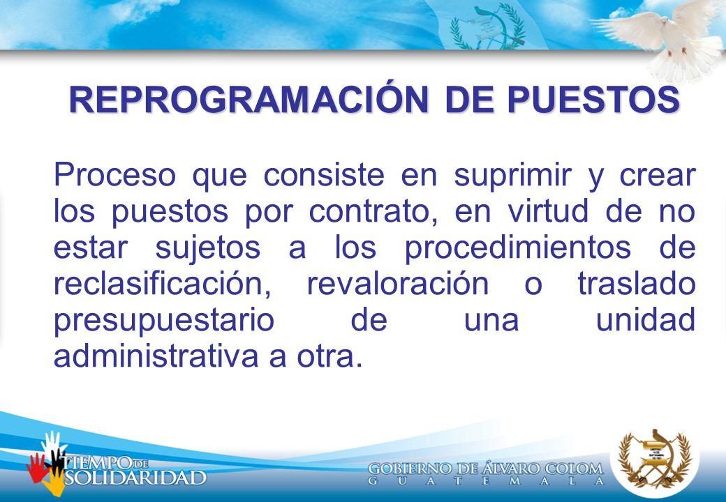 REPROGRAMACIÓN DE PUESTOS