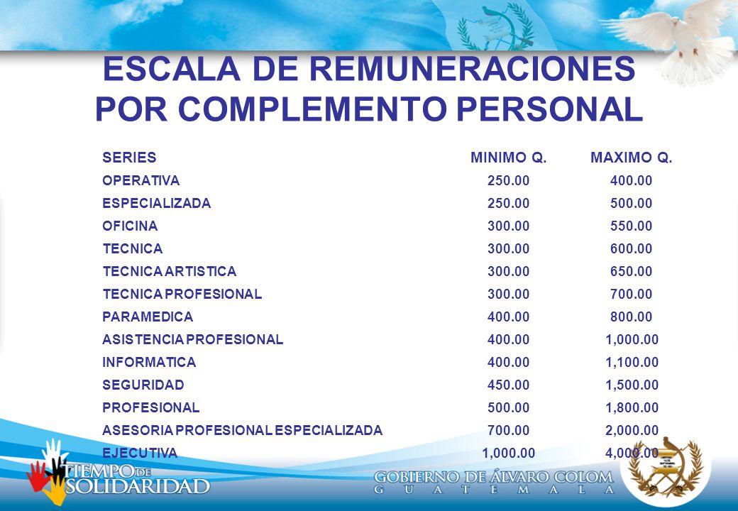 ESCALA DE REMUNERACIONES POR COMPLEMENTO PERSONAL