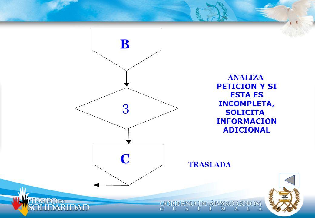 B 3 C ANALIZA PETICION Y SI ESTA ES INCOMPLETA, SOLICITA INFORMACION