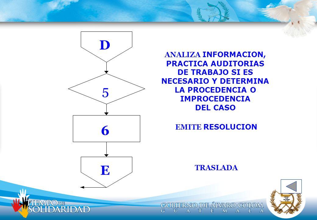 D 5 6 E ANALIZA INFORMACION, PRACTICA AUDITORIAS DE TRABAJO SI ES