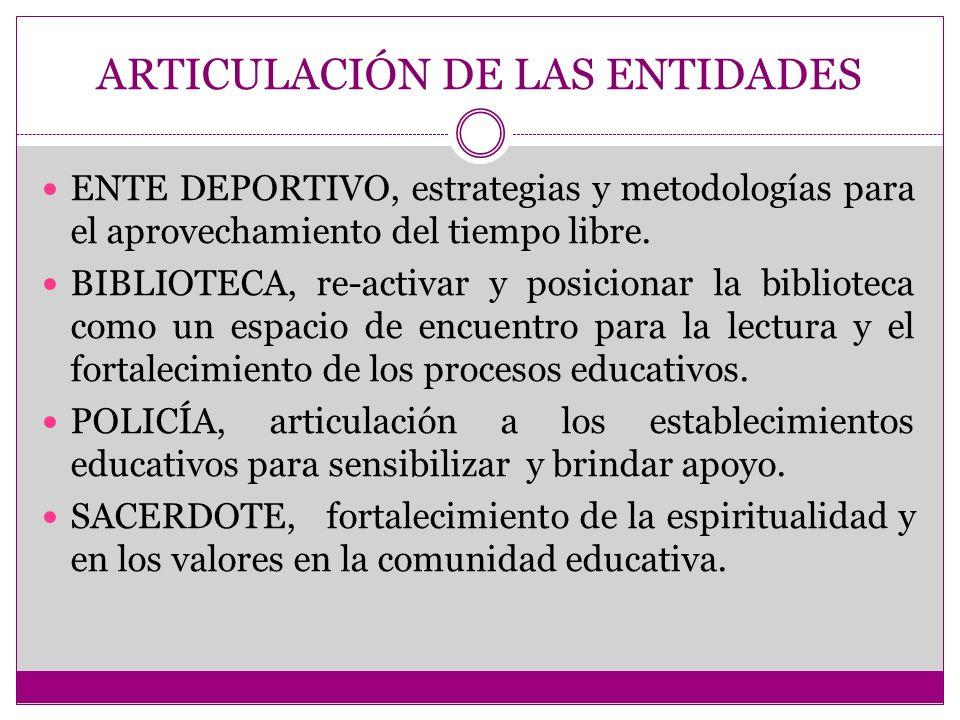 ARTICULACIÓN DE LAS ENTIDADES