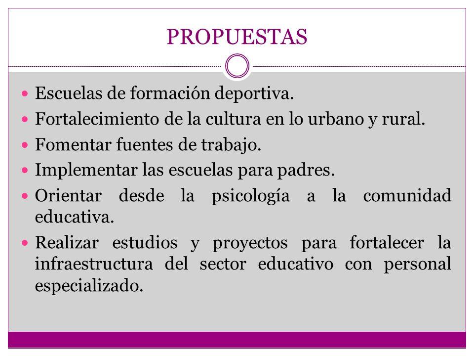 PROPUESTAS Escuelas de formación deportiva.