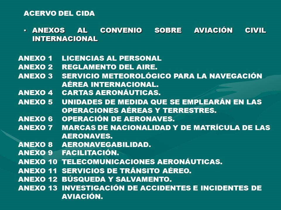 ACERVO DEL CIDA ANEXOS AL CONVENIO SOBRE AVIACIÓN CIVIL INTERNACIONAL. ANEXO 1. LICENCIAS AL PERSONAL.