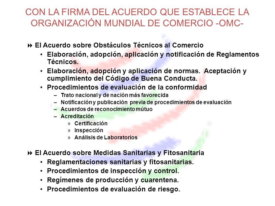CON LA FIRMA DEL ACUERDO QUE ESTABLECE LA ORGANIZACIÓN MUNDIAL DE COMERCIO -OMC-