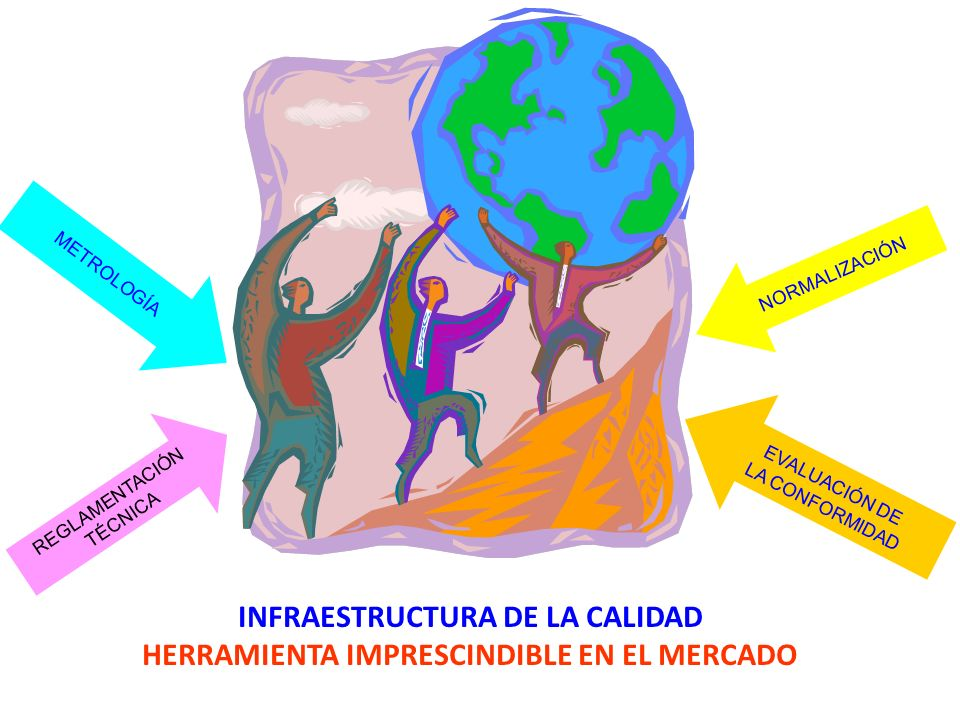 INFRAESTRUCTURA DE LA CALIDAD HERRAMIENTA IMPRESCINDIBLE EN EL MERCADO