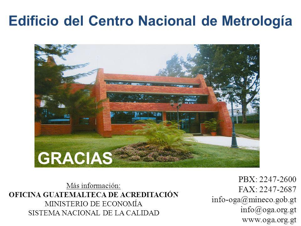 GRACIAS Edificio del Centro Nacional de Metrología PBX: 2247-2600