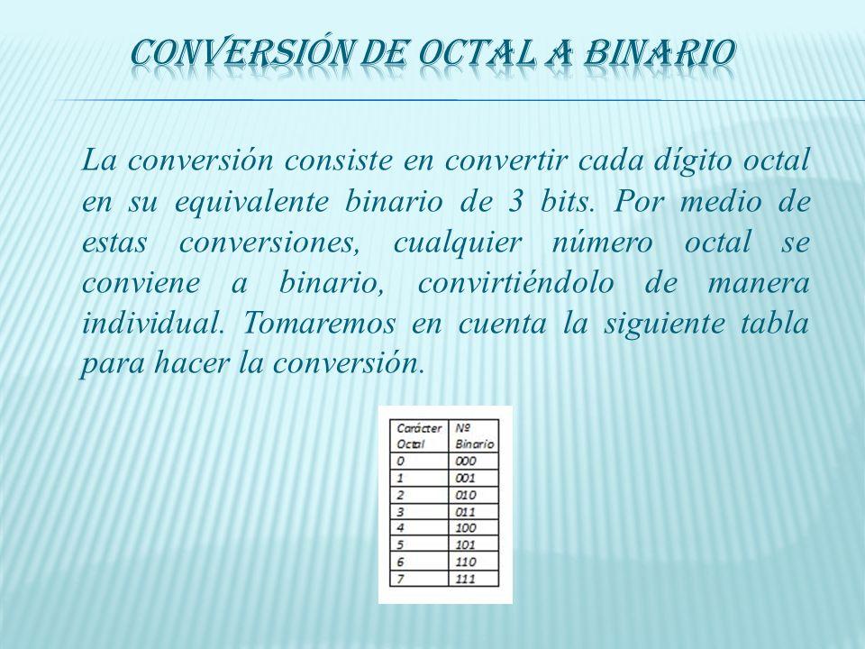 Conversión de Octal a Binario