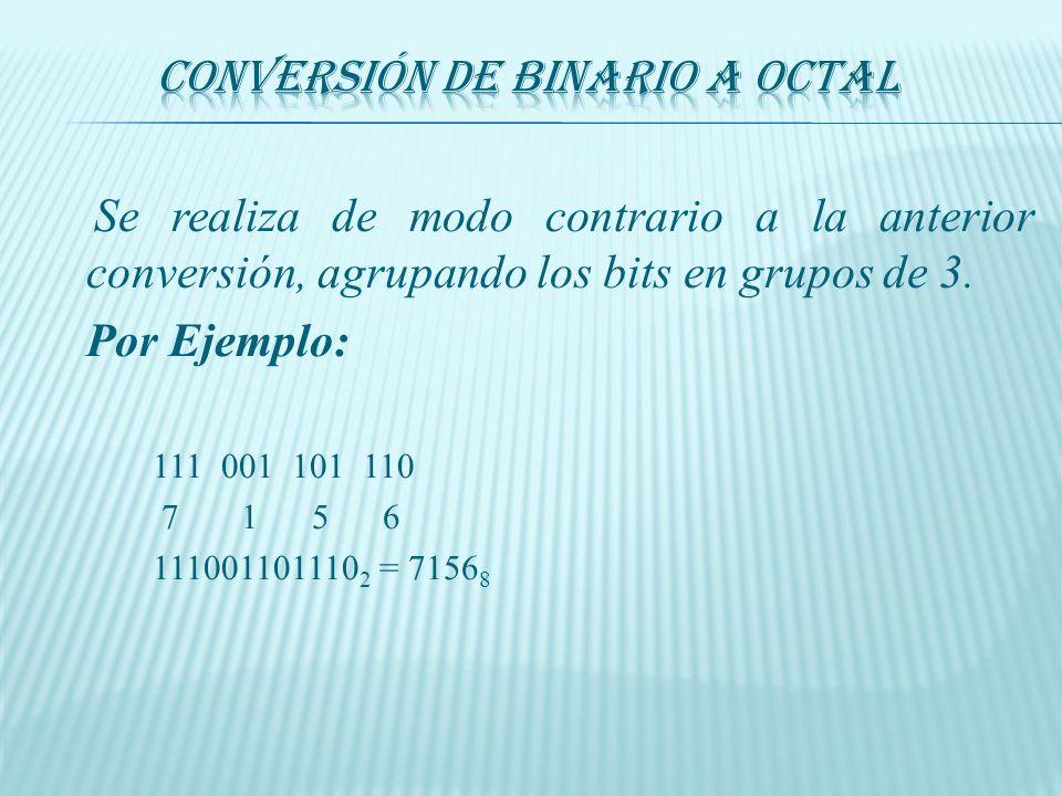 Conversión de Binario a Octal