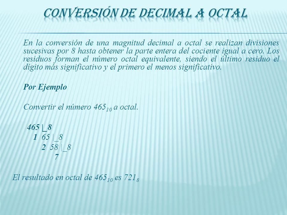 Conversión de Decimal a Octal