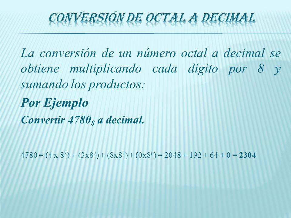 Conversión de Octal a Decimal