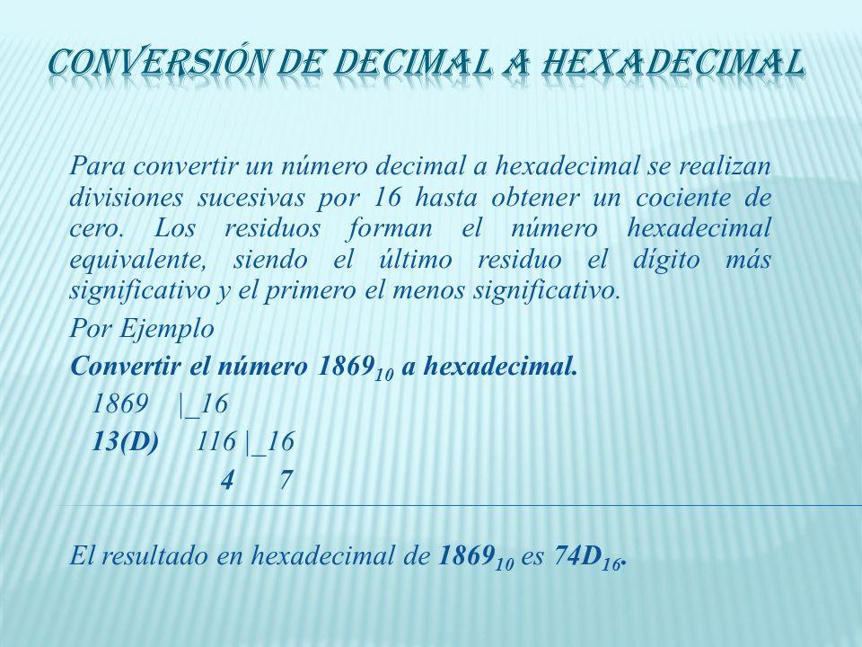 Conversión de Decimal a Hexadecimal