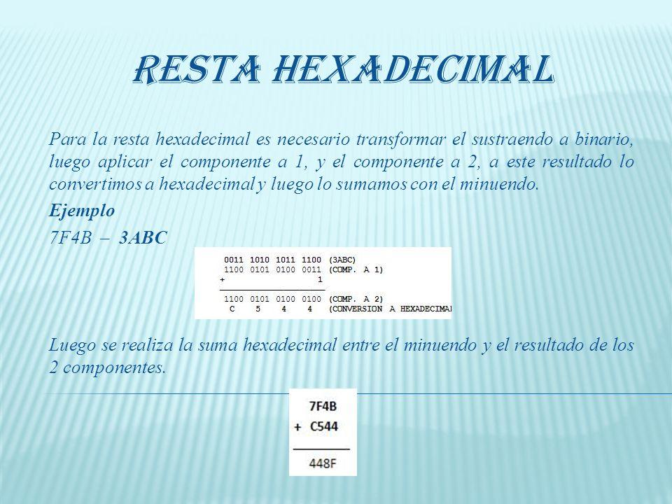 Resta Hexadecimal