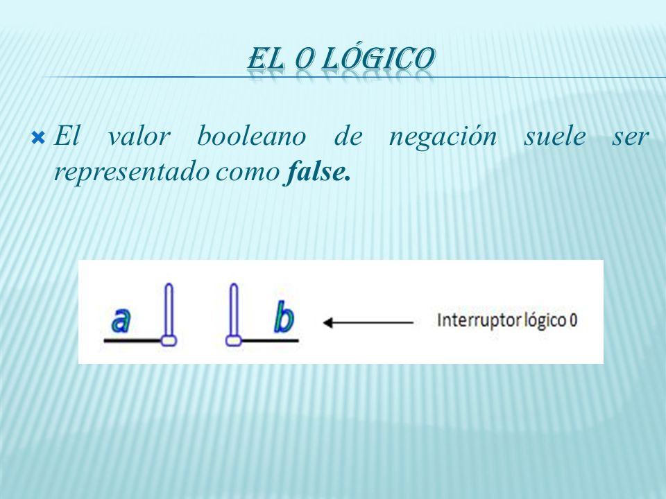 El 0 lógico El valor booleano de negación suele ser representado como false.