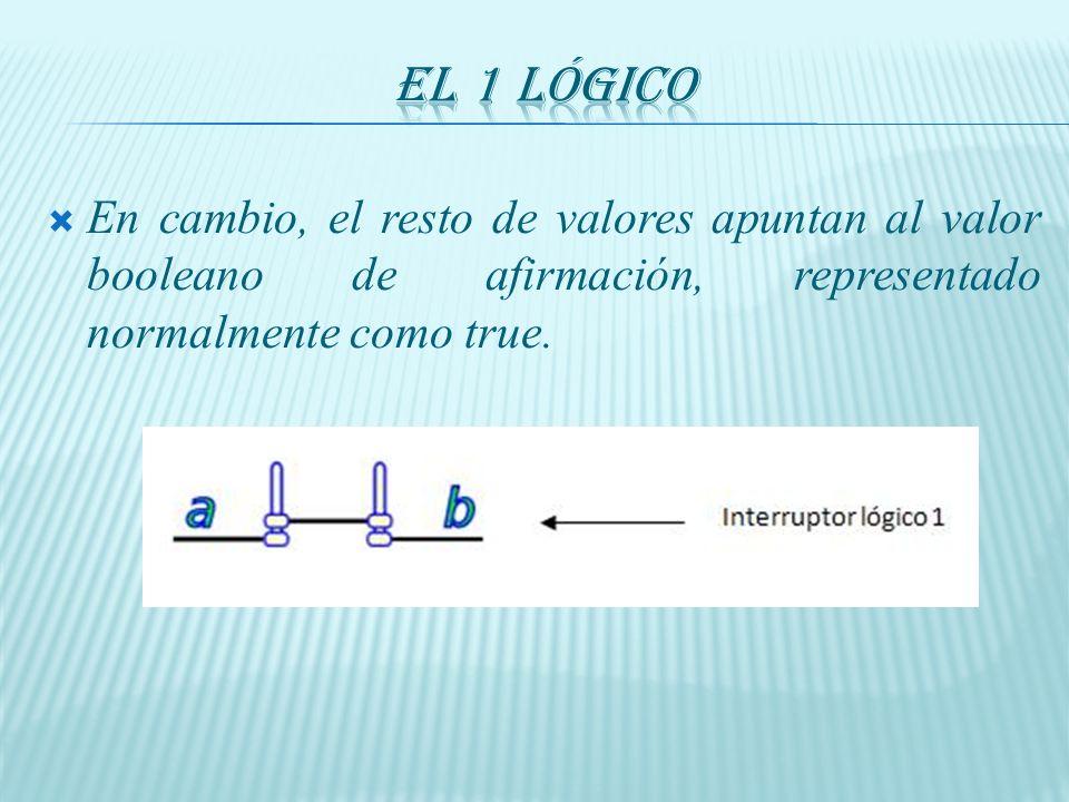 El 1 lógico En cambio, el resto de valores apuntan al valor booleano de afirmación, representado normalmente como true.