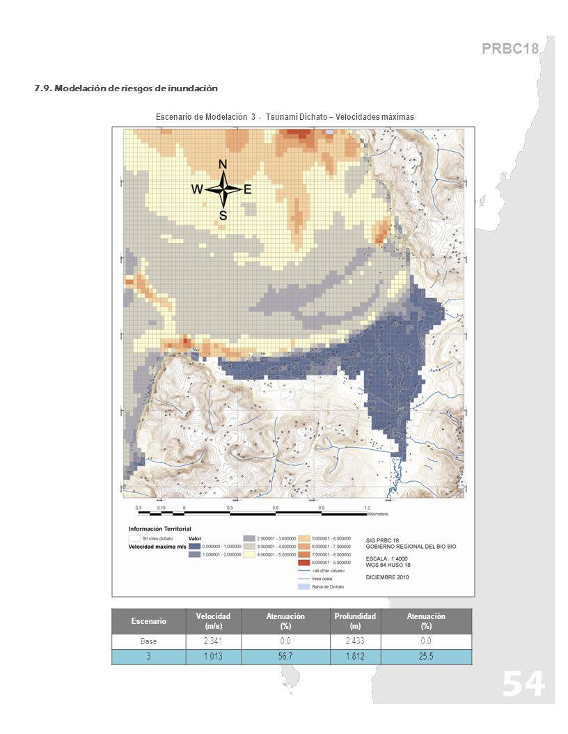54 PRBC18 7.9. Modelación de riesgos de inundación