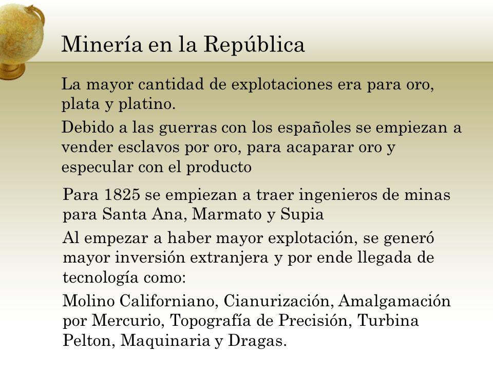 Minería en la República