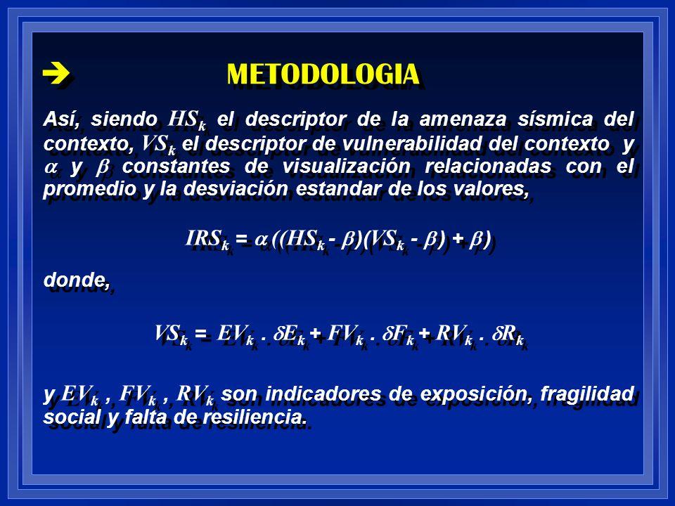 METODOLOGIA IRSk = a ((HSk - b )(VSk - b ) + b )