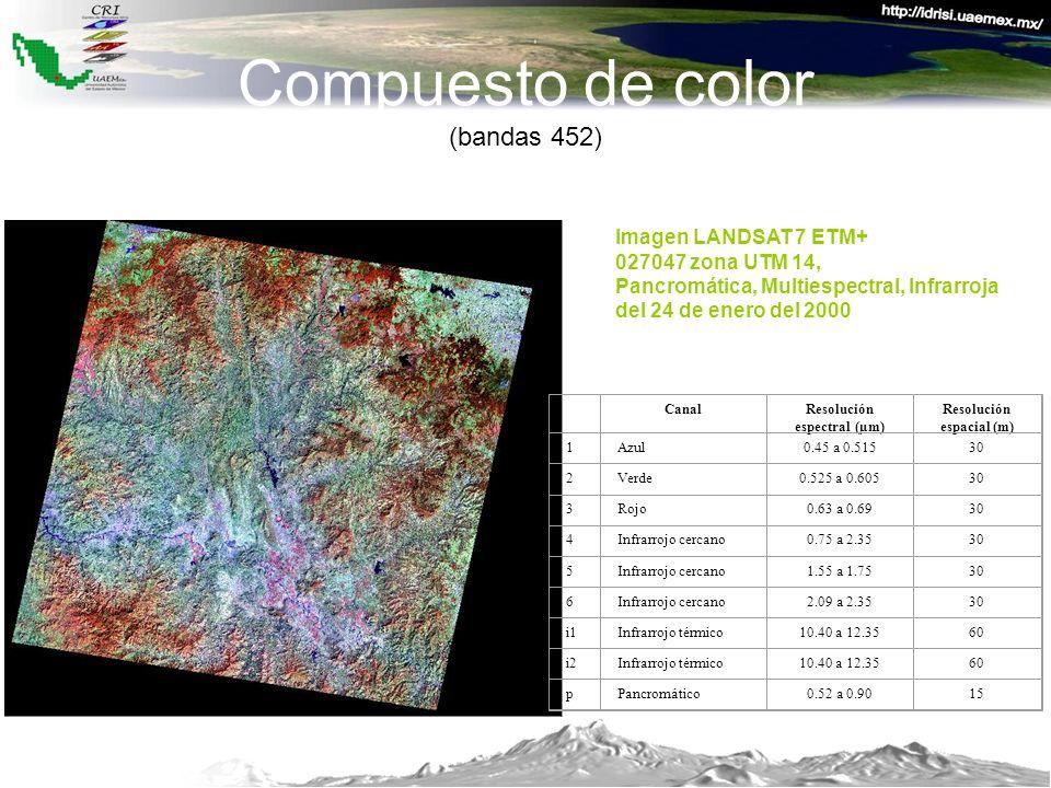 Compuesto de color (bandas 452)