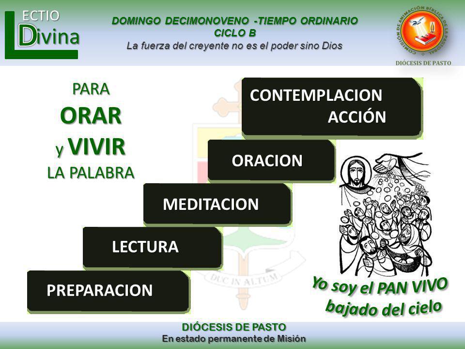 ORAR PARA y VIVIR LA PALABRA CONTEMPLACION ACCIÓN ORACION MEDITACION