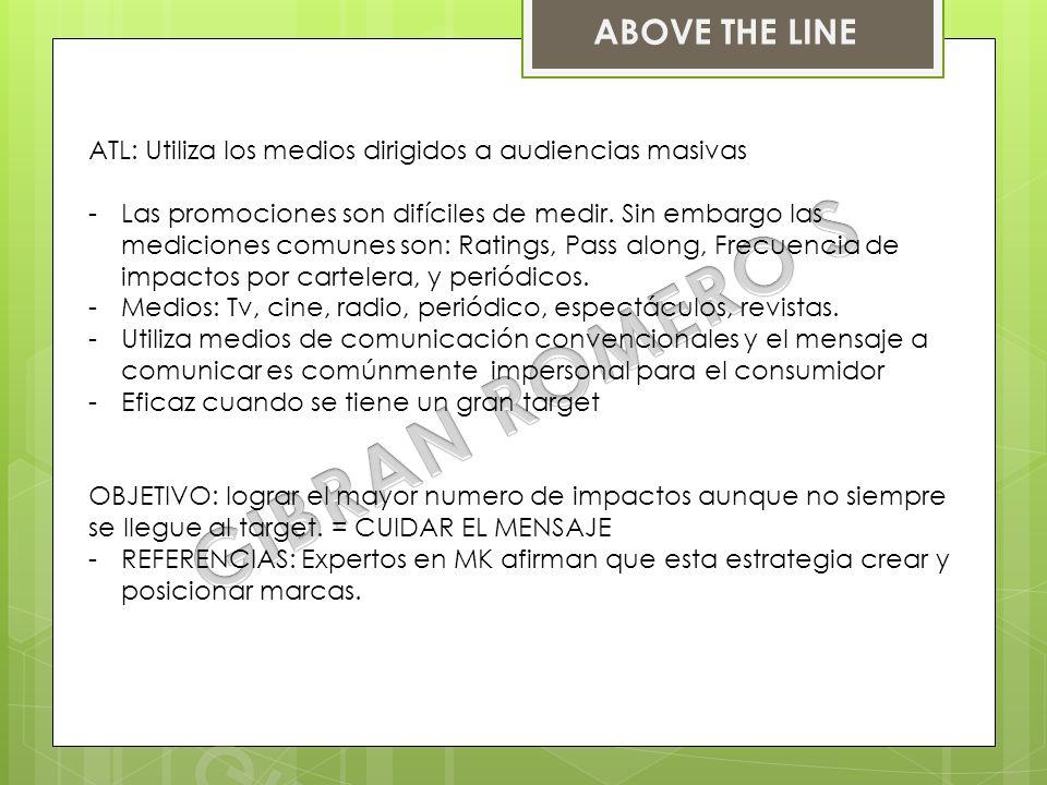 GIBRAN ROMERO S ABOVE THE LINE
