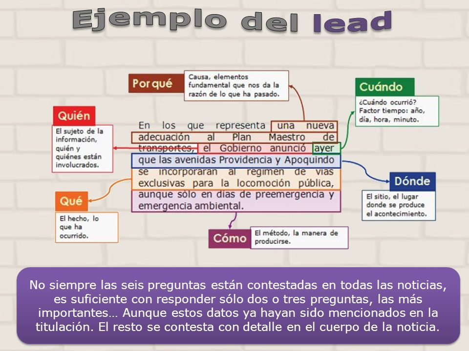 Ejemplo del lead