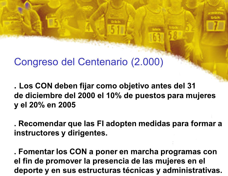 Congreso del Centenario (2.000)