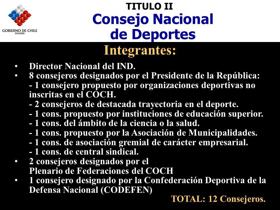 Consejo Nacional de Deportes