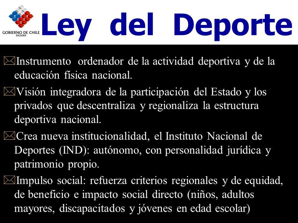 Ley del Deporte Instrumento ordenador de la actividad deportiva y de la educación física nacional.