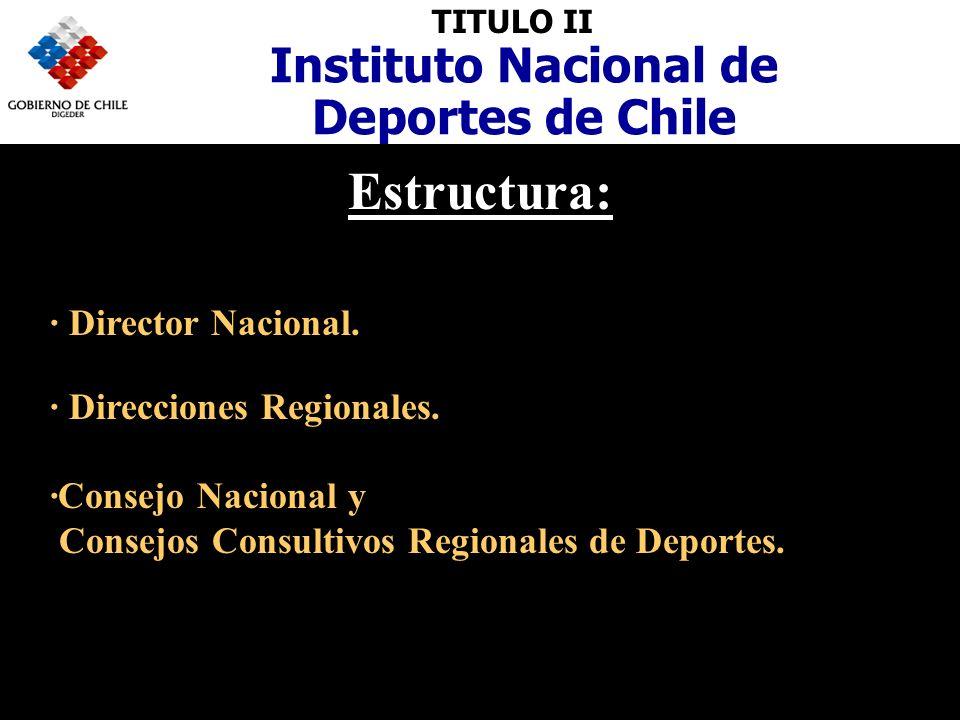 Instituto Nacional de Deportes de Chile