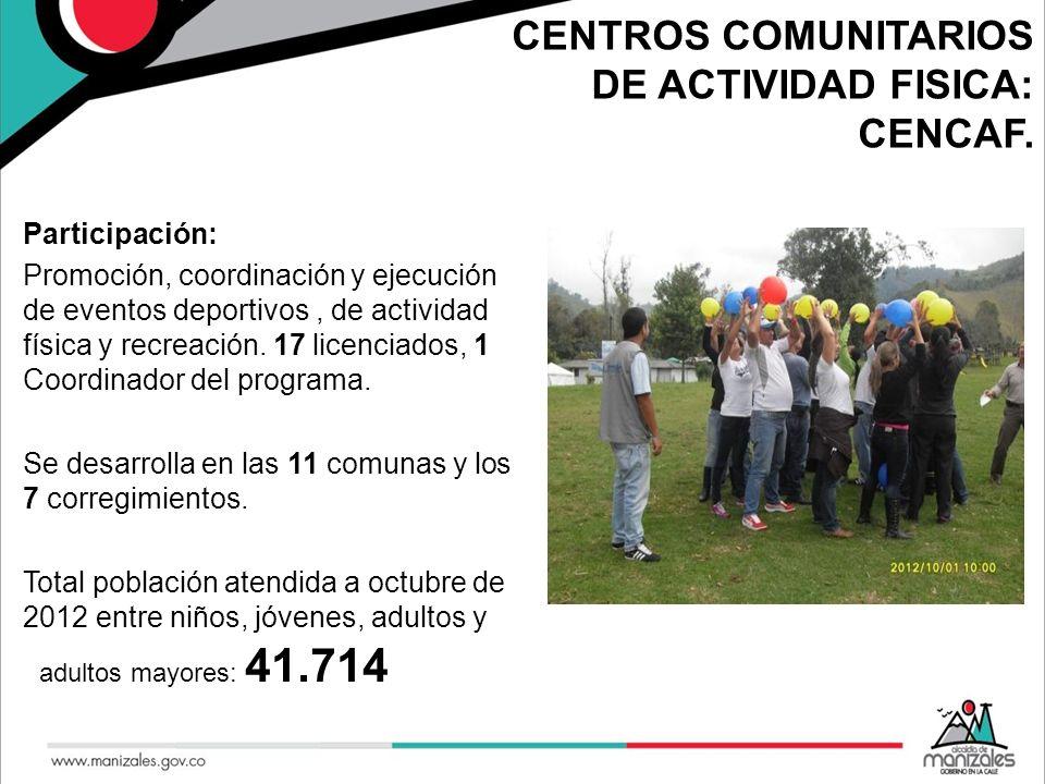 CENTROS COMUNITARIOS DE ACTIVIDAD FISICA: CENCAF.