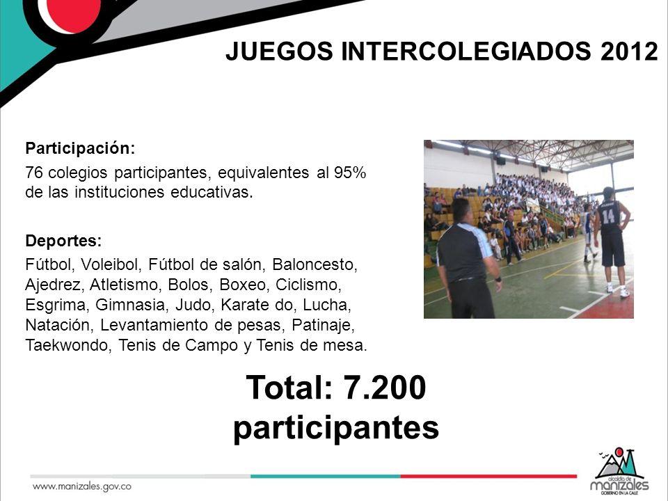 JUEGOS INTERCOLEGIADOS 2012