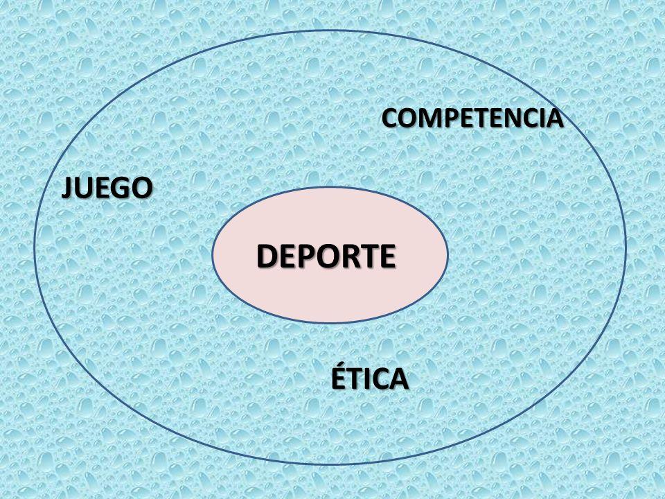 COMPETENCIA JUEGO DEPORTE ÉTICA
