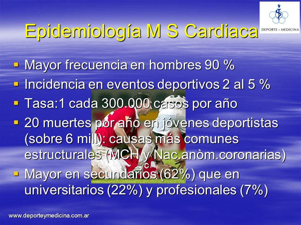 Epidemiología M S Cardiaca
