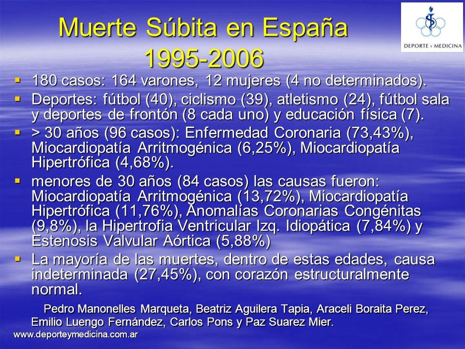 Muerte Súbita en España 1995-2006