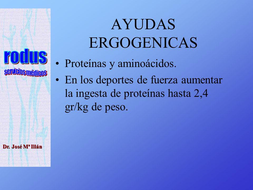 AYUDAS ERGOGENICAS Proteínas y aminoácidos.