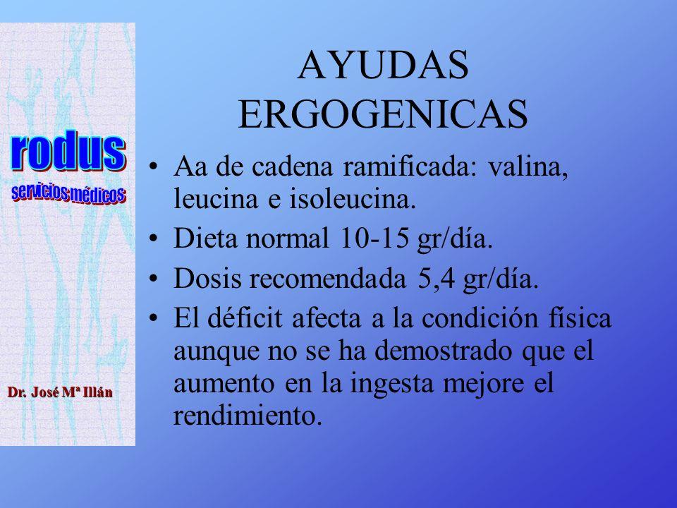 AYUDAS ERGOGENICAS Aa de cadena ramificada: valina, leucina e isoleucina. Dieta normal 10-15 gr/día.