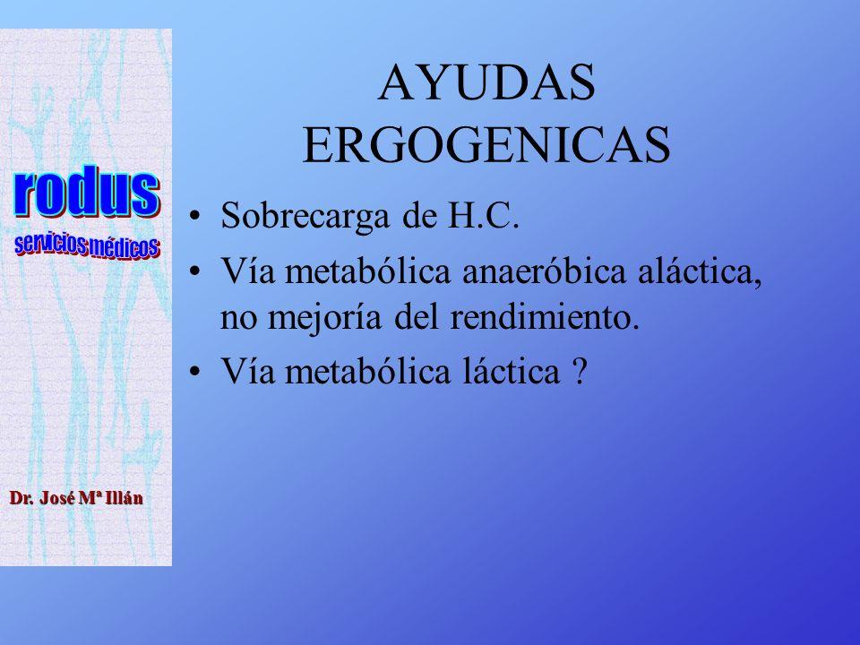 AYUDAS ERGOGENICAS Sobrecarga de H.C.