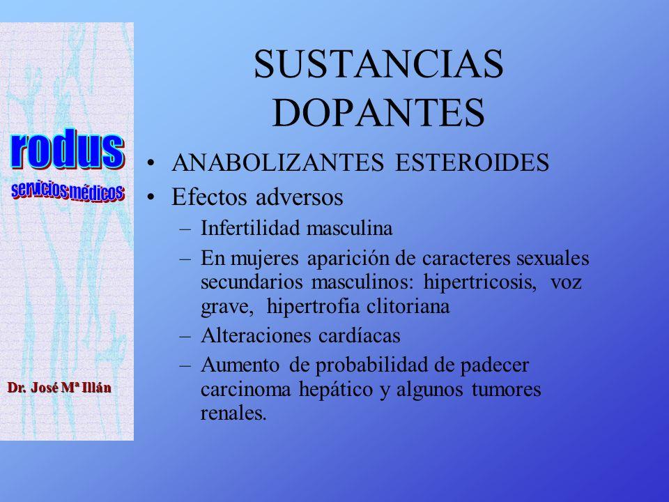 SUSTANCIAS DOPANTES ANABOLIZANTES ESTEROIDES Efectos adversos