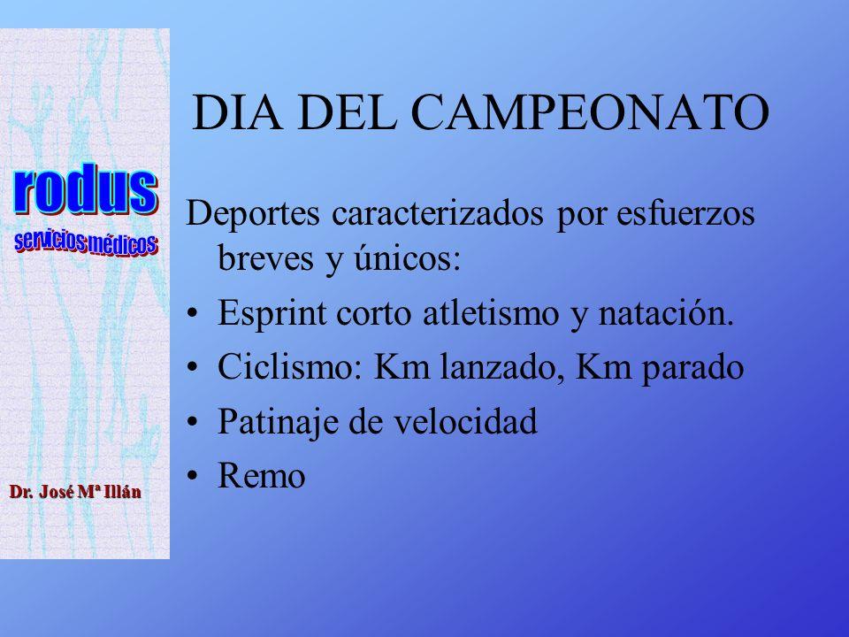 DIA DEL CAMPEONATO Deportes caracterizados por esfuerzos breves y únicos: Esprint corto atletismo y natación.
