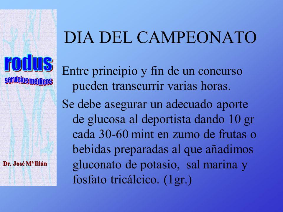 DIA DEL CAMPEONATO Entre principio y fin de un concurso pueden transcurrir varias horas.