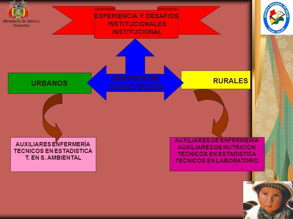CENTROS DE CAPACITACIÓN RURALES URBANOS