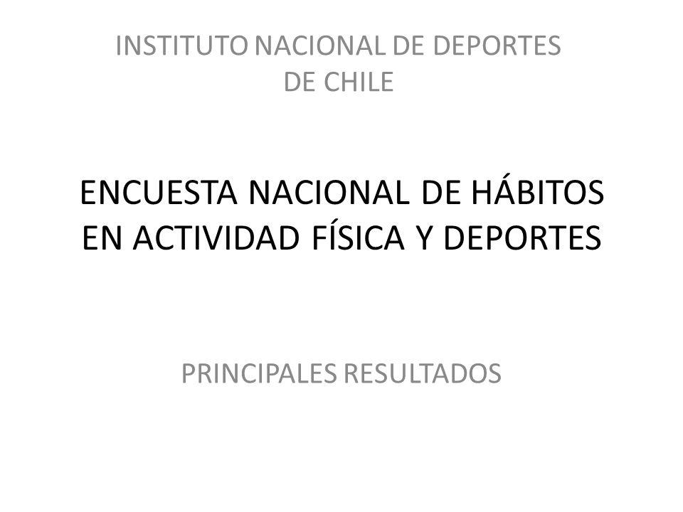 ENCUESTA NACIONAL DE HÁBITOS EN ACTIVIDAD FÍSICA Y DEPORTES