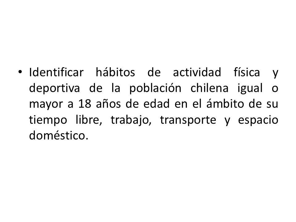 Identificar hábitos de actividad física y deportiva de la población chilena igual o mayor a 18 años de edad en el ámbito de su tiempo libre, trabajo, transporte y espacio doméstico.