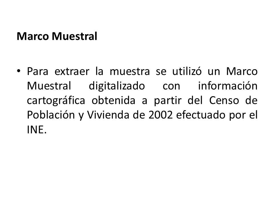Marco Muestral